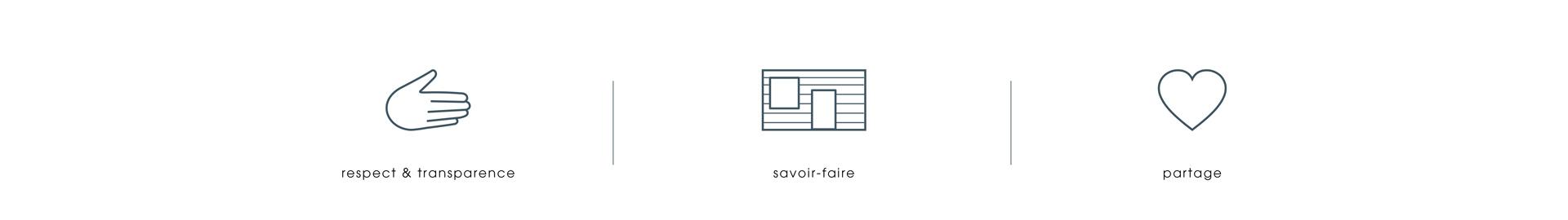 respect, savoir-faire et partage : équipe booa Grenoble